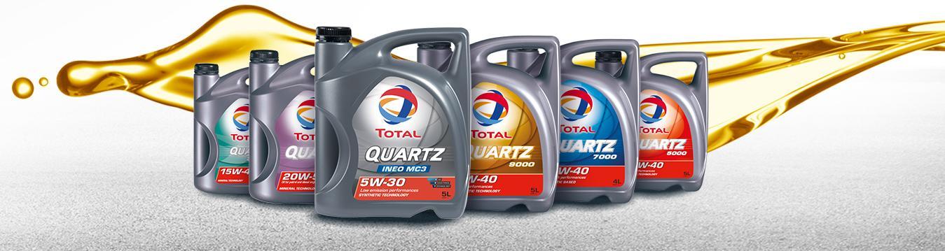 Total Quartz
