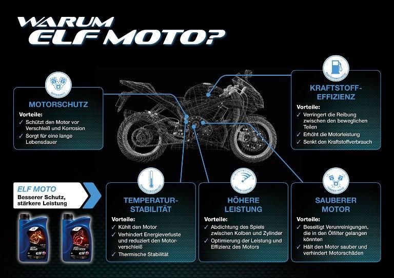 Die Vorteile von ELF Motorrad Öl